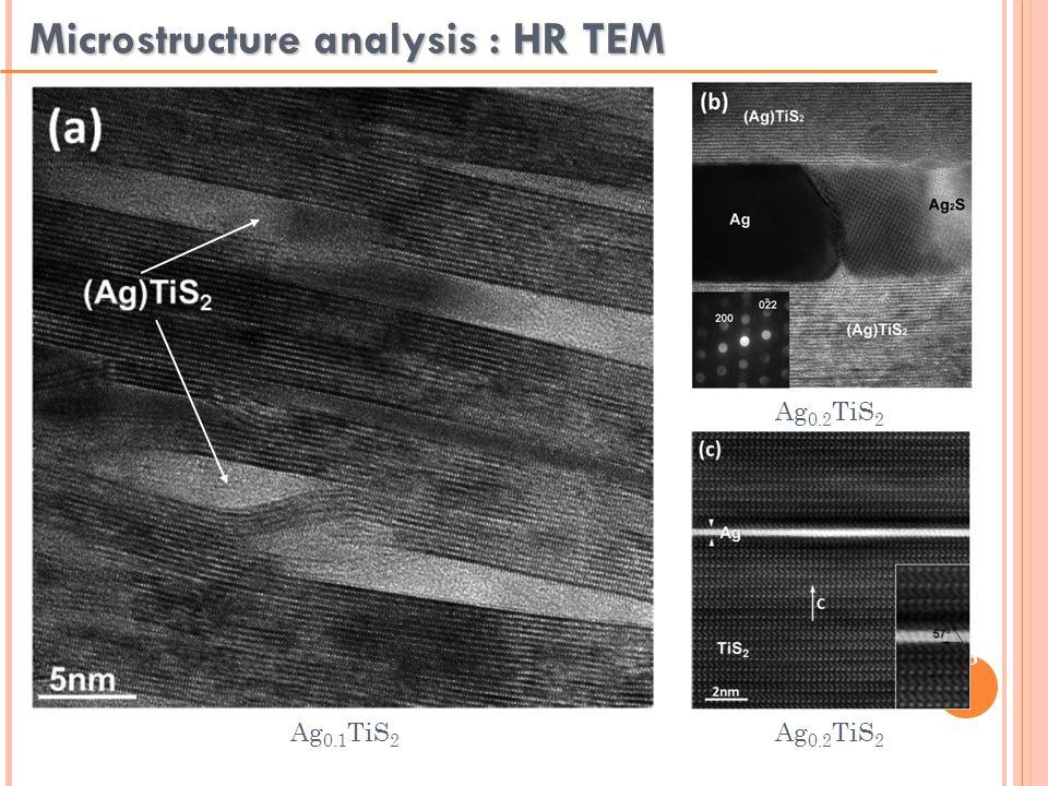 16 Microstructure analysis : HR TEM Ag 0.1 TiS 2 Ag 0.2 TiS 2