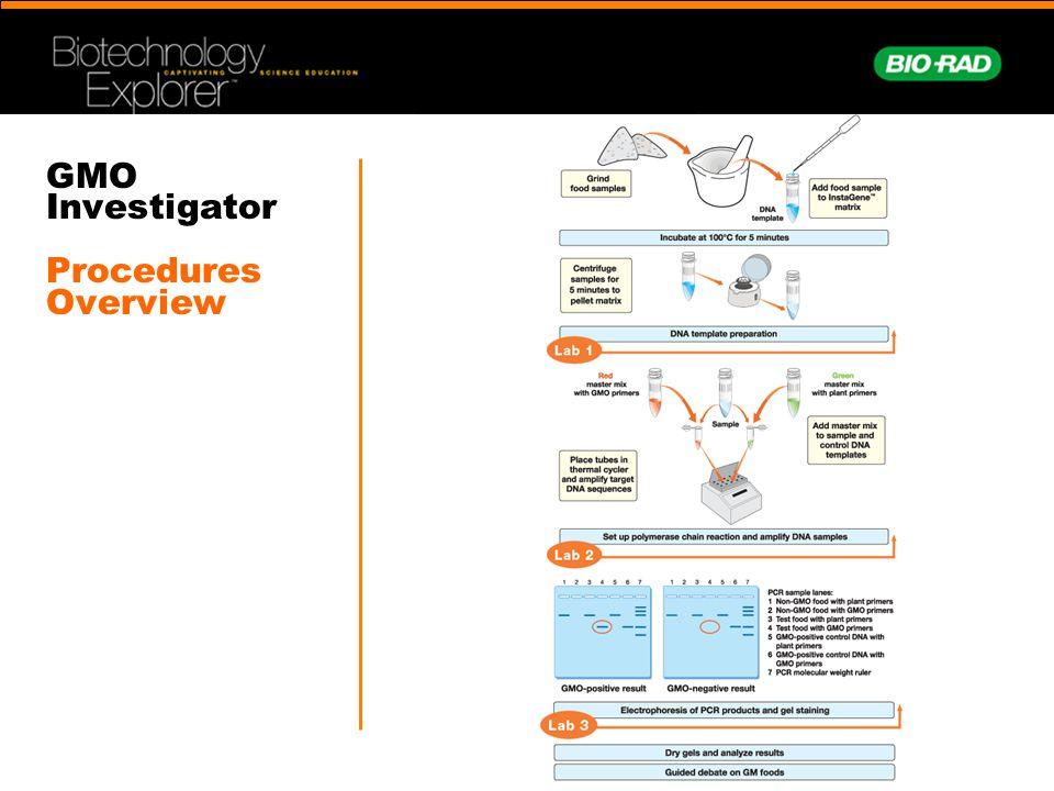 GMO Investigator Procedures Overview
