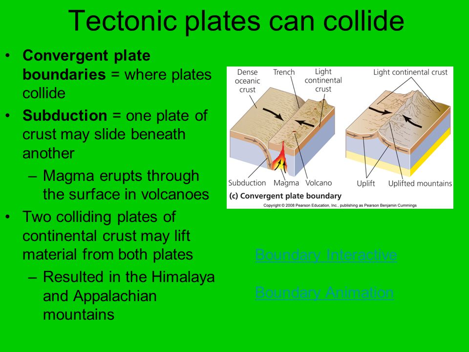 Tectonic plates can collide Convergent plate boundaries = where plates collide Subduction = one plate of crust may slide beneath another –Magma erupts through the surface in volcanoes Two colliding plates of continental crust may lift material from both plates –Resulted in the Himalaya and Appalachian mountains Boundary Interactive Boundary Animation
