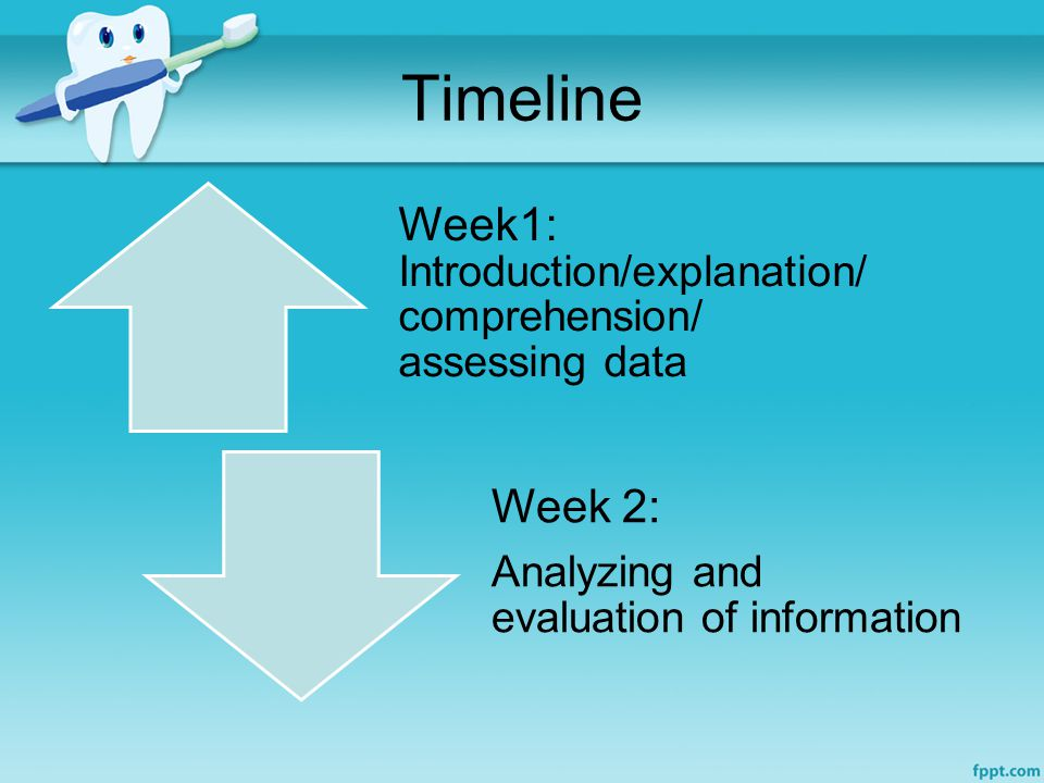 Timeline Week1: Introduction/explanation/ comprehension/ assessing data Week 2: Analyzing and evaluation of information