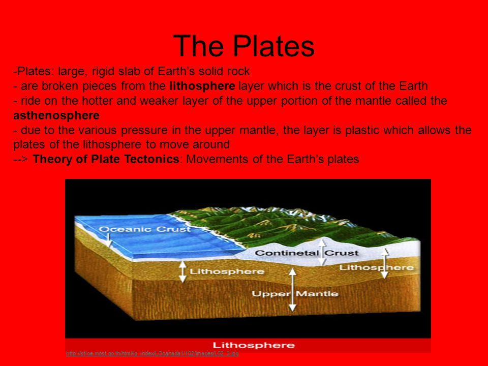 Earth's Major Plates http://www.enchantedlearning.com/egifs/Earthsplates.GIF