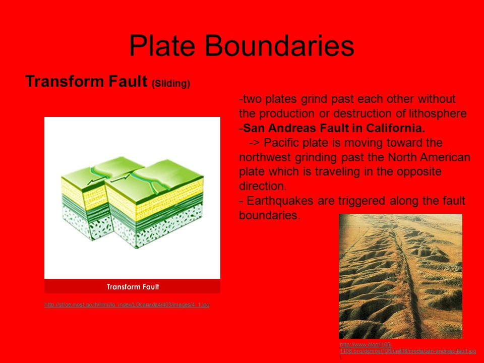 Plate Boundaries Transform Fault (Sliding) -two plates grind past each other without the production or destruction of lithosphere -San Andreas Fault i