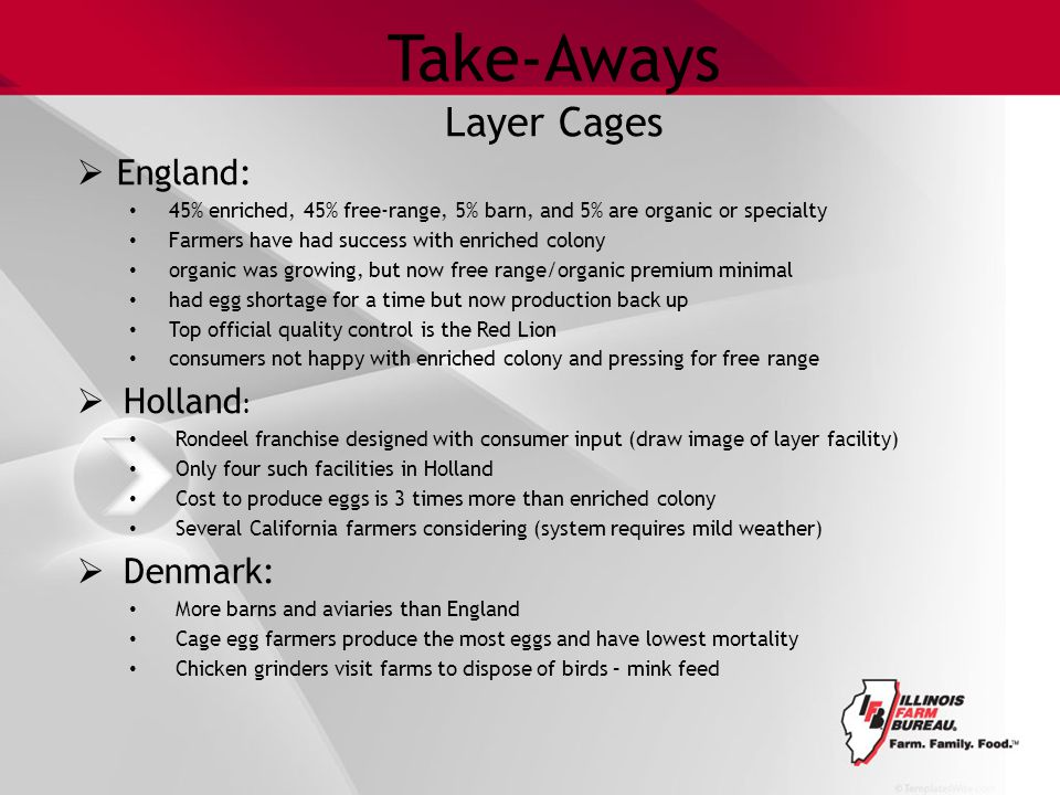 Take-Aways Layer Cages  England: 45% enriched, 45% free-range, 5% barn, and 5% are organic or specialty Farmers have had success with enriched colony organic was growing, but now free range/organic premium minimal had egg shortage for a time but now production back up Top official quality control is the Red Lion consumers not happy with enriched colony and pressing for free range  Holland : Rondeel franchise designed with consumer input (draw image of layer facility) Only four such facilities in Holland Cost to produce eggs is 3 times more than enriched colony Several California farmers considering (system requires mild weather)  Denmark: More barns and aviaries than England Cage egg farmers produce the most eggs and have lowest mortality Chicken grinders visit farms to dispose of birds – mink feed