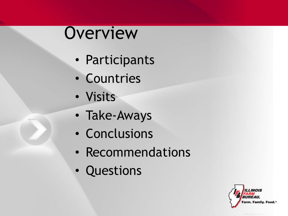 Overview Participants Countries Visits Take-Aways Conclusions Recommendations Questions