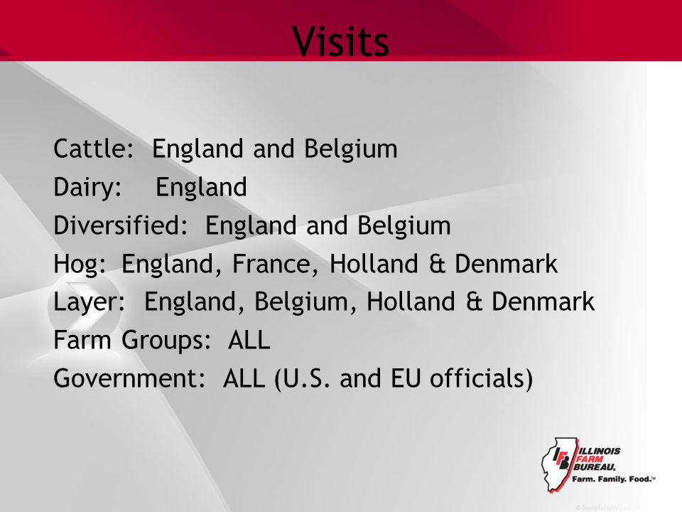 Visits Cattle: England and Belgium Dairy:England Diversified: England and Belgium Hog:England, France, Holland & Denmark Layer: England, Belgium, Holland & Denmark Farm Groups: ALL Government: ALL (U.S.