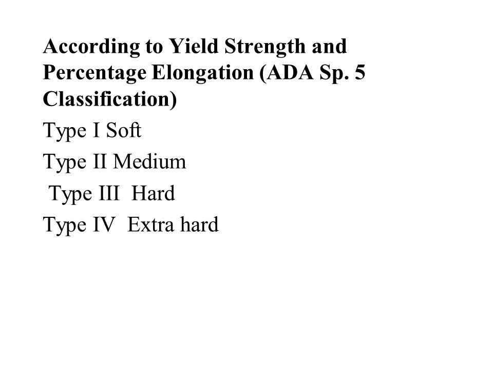 According to Yield Strength and Percentage Elongation (ADA Sp. 5 Classification) Type I Soft Type II Medium Type III Hard Type IV Extra hard
