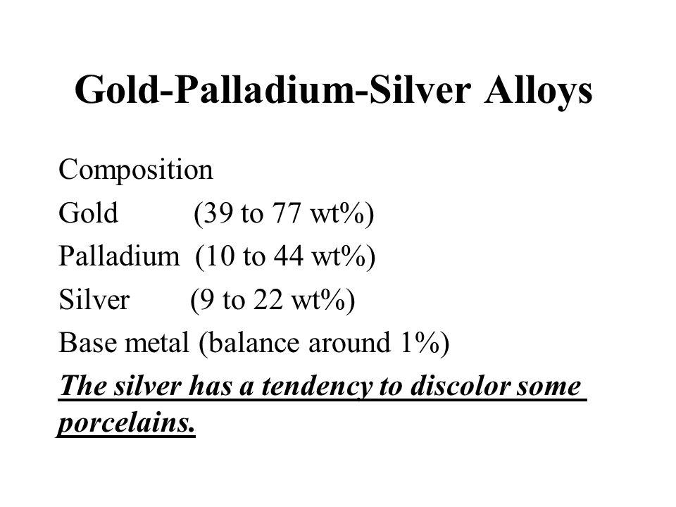 Gold-Palladium-Silver Alloys Composition Gold (39 to 77 wt%) Palladium (10 to 44 wt%) Silver (9 to 22 wt%) Base metal (balance around 1%) The silver h