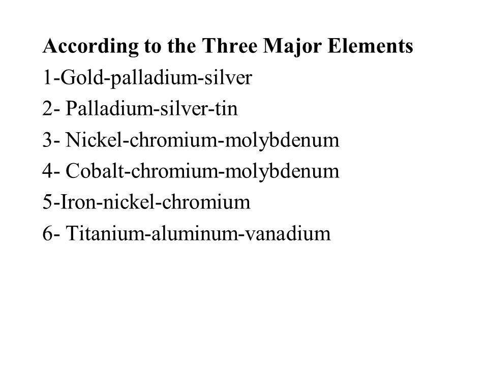 According to the Three Major Elements 1-Gold-palladium-silver 2- Palladium-silver-tin 3- Nickel-chromium-molybdenum 4- Cobalt-chromium-molybdenum 5-Ir