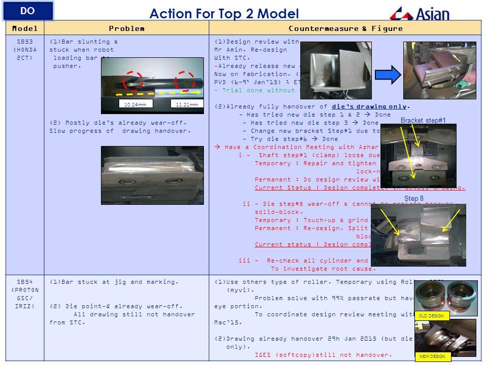 ModelProblemCountermeasure & Figure SB53 (HONDA 2CT) (1)Bar slunting & stuck when robot loading bar to pusher.