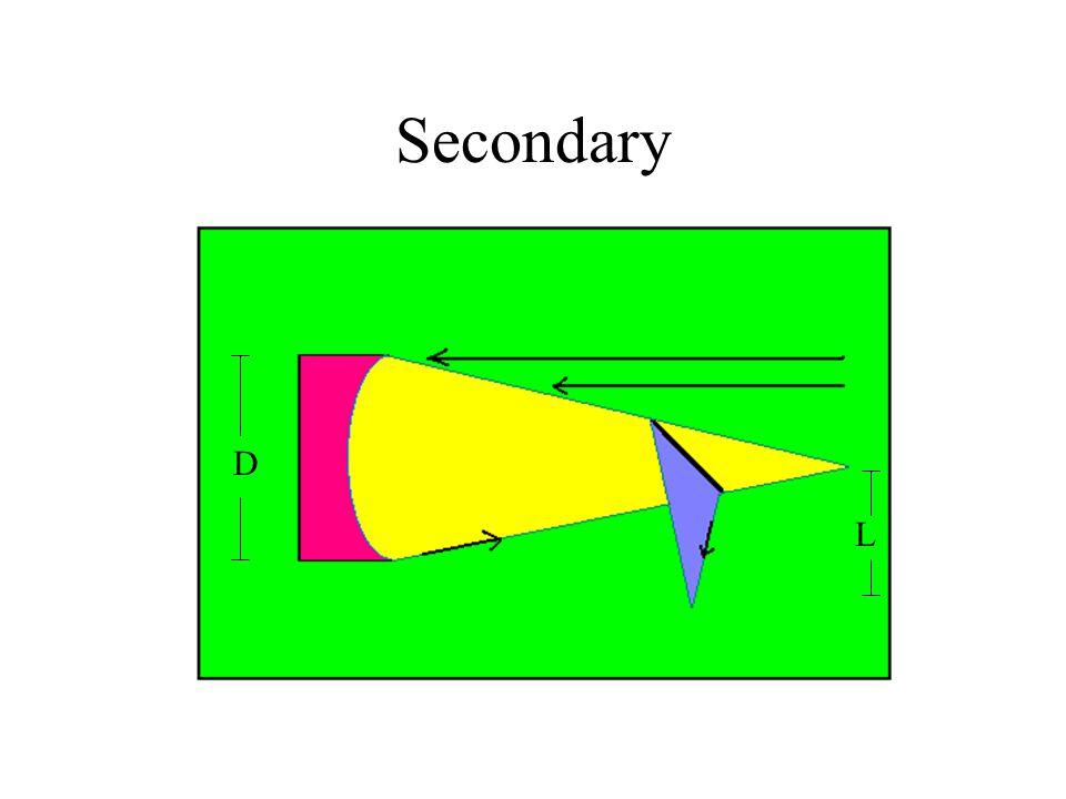Secondary D L