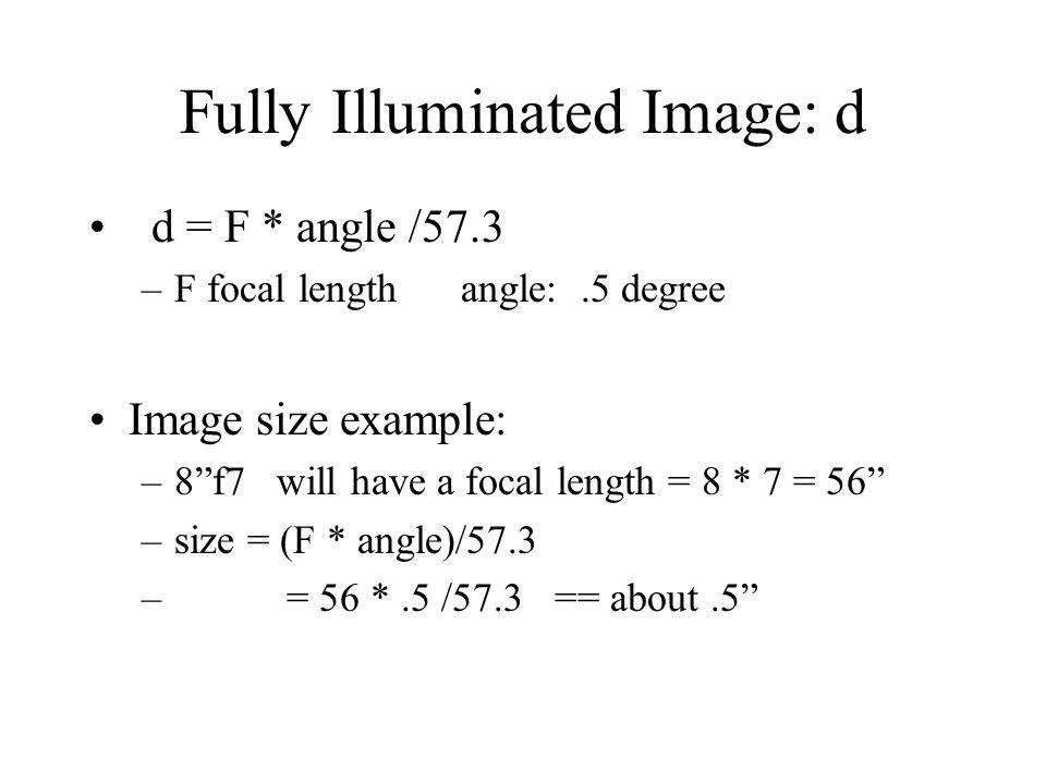 1/2 degree image size vert: diameter hor: f#