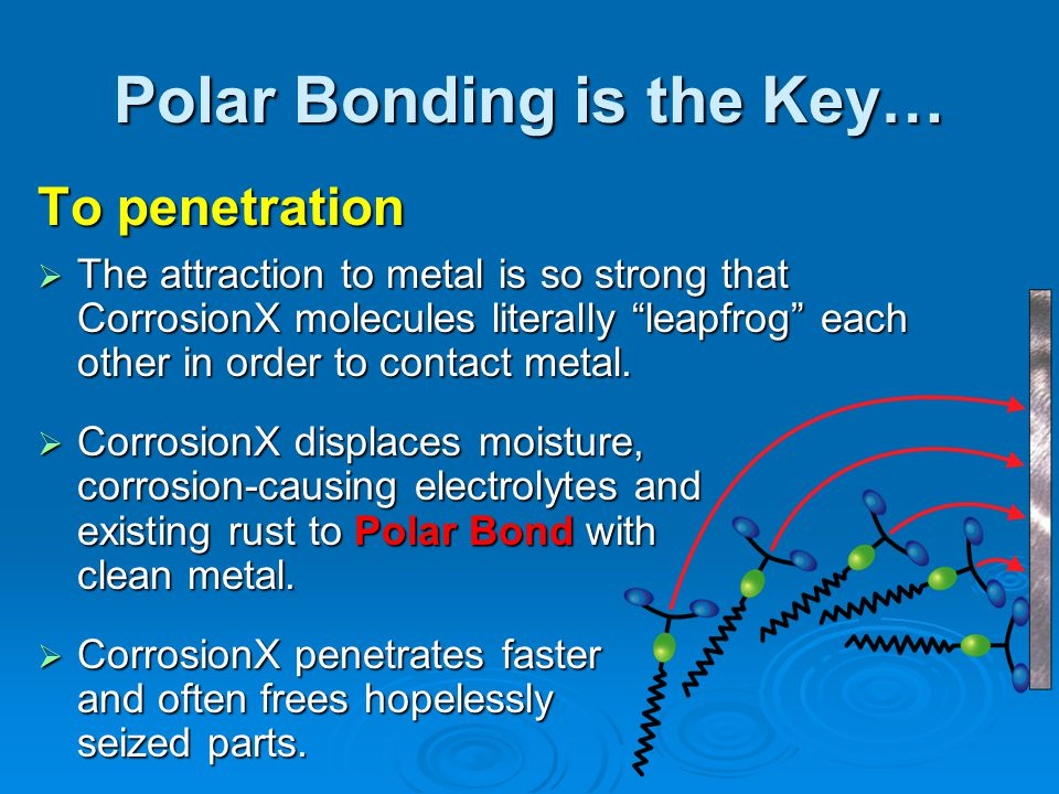 Polar Bonding is the Key… To Protecting & Restoring Electronics  Displaces corrosion and moisture – often restoring damaged electronics and cleaning contact points  CorrosionX is non-conductive with dielectric strength of more than 36,000 volts  But FTFC coating is so thin it won't interfere with connections.