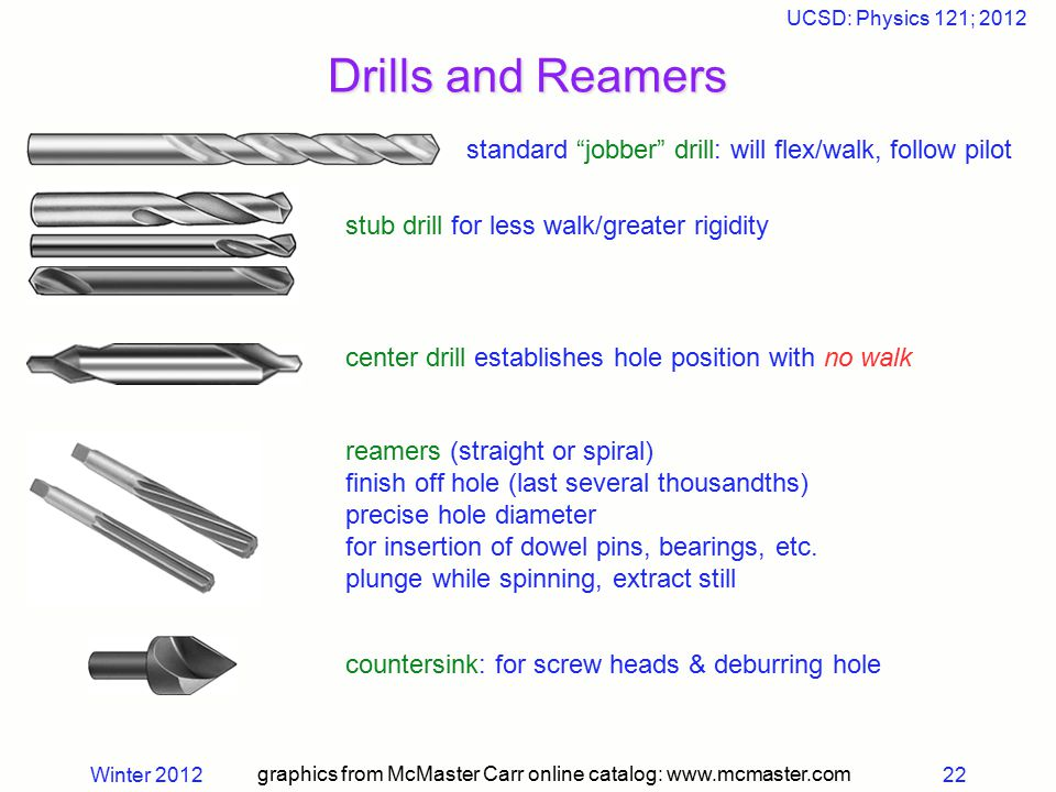 "Winter 2012 UCSD: Physics 121; 2012 22 Drills and Reamers graphics from McMaster Carr online catalog: www.mcmaster.com standard ""jobber"" drill: will f"