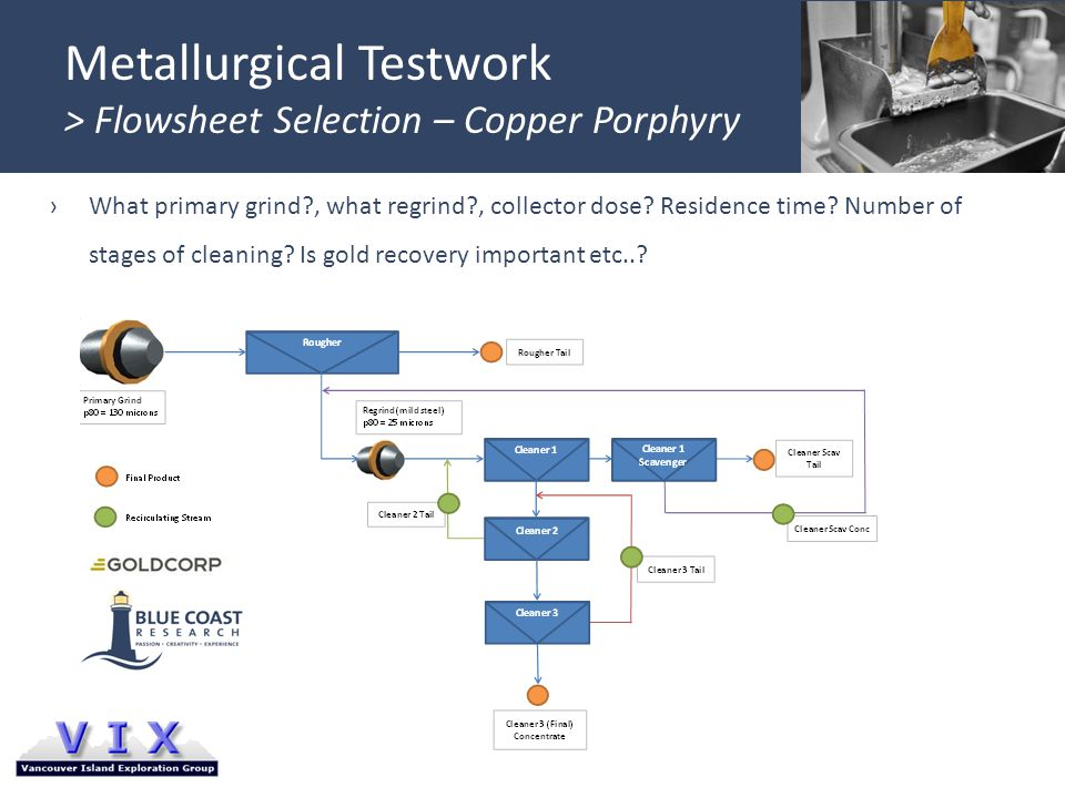 Metallurgical Testwork > Flowsheet Selection – Copper Porphyry ›What primary grind?, what regrind?, collector dose.