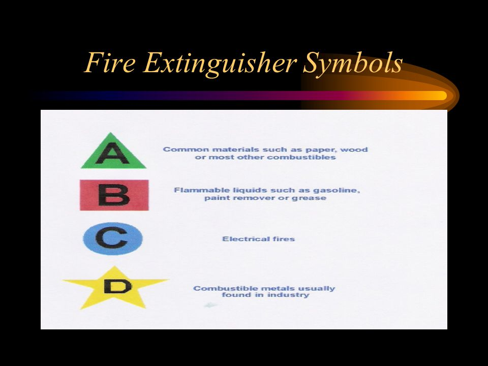 Fire Extinguisher Symbols