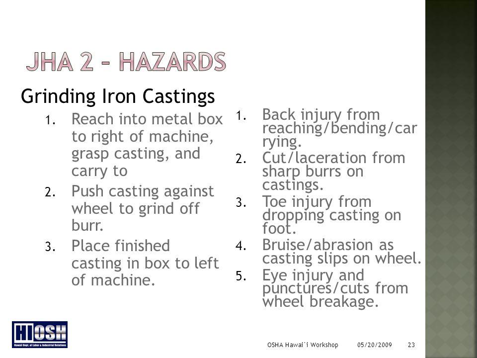 OSHA Hawai`i Workshop 05/20/2009 23 Grinding Iron Castings 1.