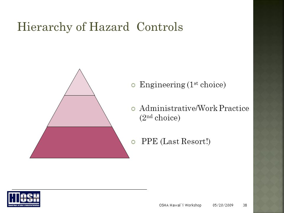 OSHA Hawai`i Workshop 05/20/2009 38 Hierarchy of Hazard Controls Engineering (1 st choice) Administrative/Work Practice (2 nd choice) PPE (Last Resort!)