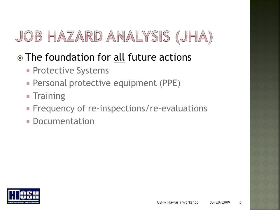 OSHA Hawai`i Workshop 05/20/2009 37  Eliminate the hazard Hazard + Exposure ≠ Accident  Eliminate the exposure Hazard + Exposure ≠ Accident  Reduce both hazard + exposure ≠ Accident