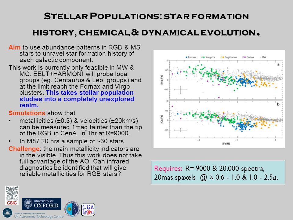 Stellar Populations: star formation history, chemical & dynamical evolution. Aim to use abundance patterns in RGB & MS stars to unravel star formation
