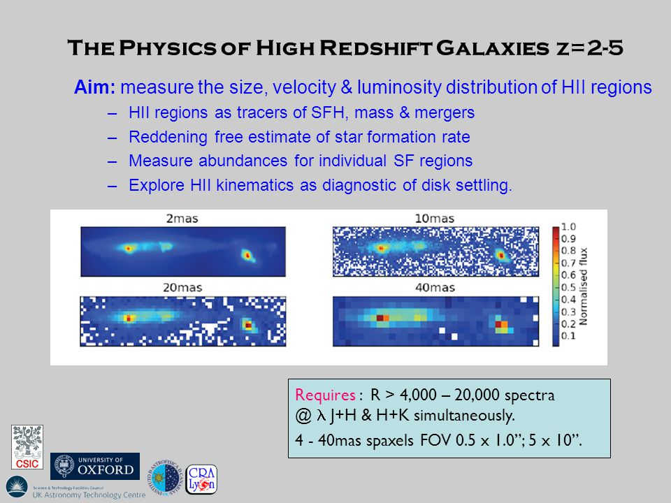 The Physics of High Redshift Galaxies z=2-5 Requires : R > 4,000 – 20,000 spectra @ J+H & H+K simultaneously.