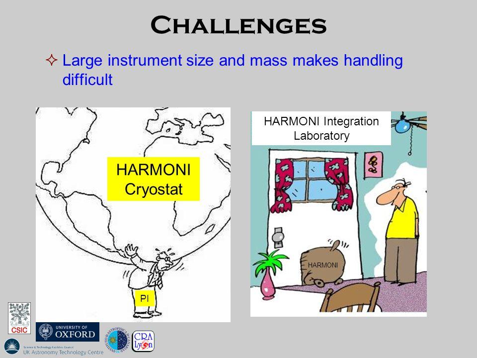 Challenges  Large instrument size and mass makes handling difficult HARMONI Integration Laboratory HARMONI Cryostat PI