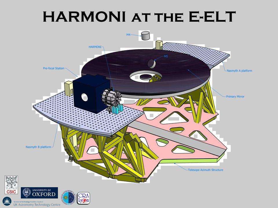 HARMONI Consortium Matthias Tecza 1, Fraser Clarke 1, Roger L.
