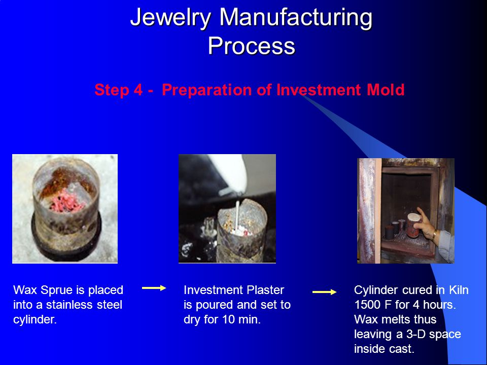 Jewelry Manufacturing Process Step 4 - Preparation of Investment Mold Wax Sprue is placed into a stainless steel cylinder. Investment Plaster is poure