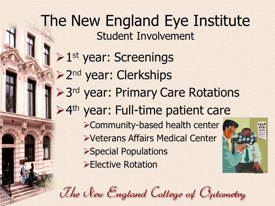 The New England Eye Institute Student Involvement  1 st year: Screenings  2 nd year: Clerkships  3 rd year: Primary Care Rotations  4 th year: Ful