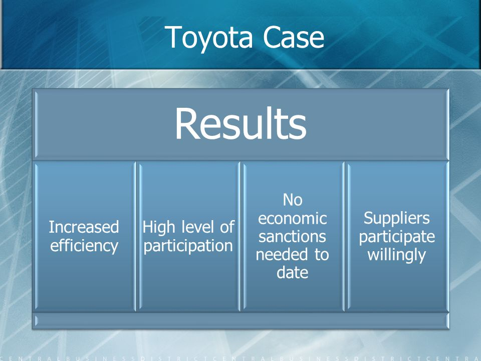 Toyota Case Results Increased efficiency High level of participation No economic sanctions needed to date Suppliers participate willingly