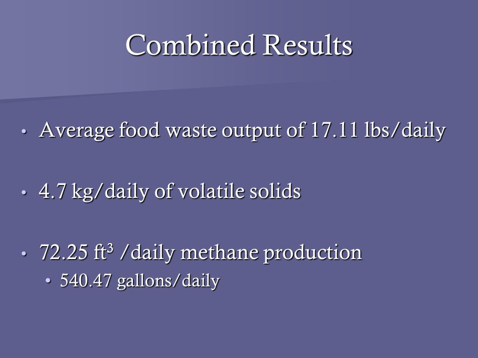 Combined Results Average food waste output of 17.11 lbs/daily Average food waste output of 17.11 lbs/daily 4.7 kg/daily of volatile solids 4.7 kg/daily of volatile solids 72.25 ft 3 /daily methane production 72.25 ft 3 /daily methane production 540.47 gallons/daily540.47 gallons/daily