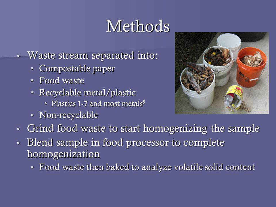Methods Waste stream separated into: Waste stream separated into: Compostable paperCompostable paper Food wasteFood waste Recyclable metal/plasticRecyclable metal/plastic Plastics 1-7 and most metals 5Plastics 1-7 and most metals 5 Non-recyclableNon-recyclable Grind food waste to start homogenizing the sample Grind food waste to start homogenizing the sample Blend sample in food processor to complete homogenization Blend sample in food processor to complete homogenization Food waste then baked to analyze volatile solid contentFood waste then baked to analyze volatile solid content