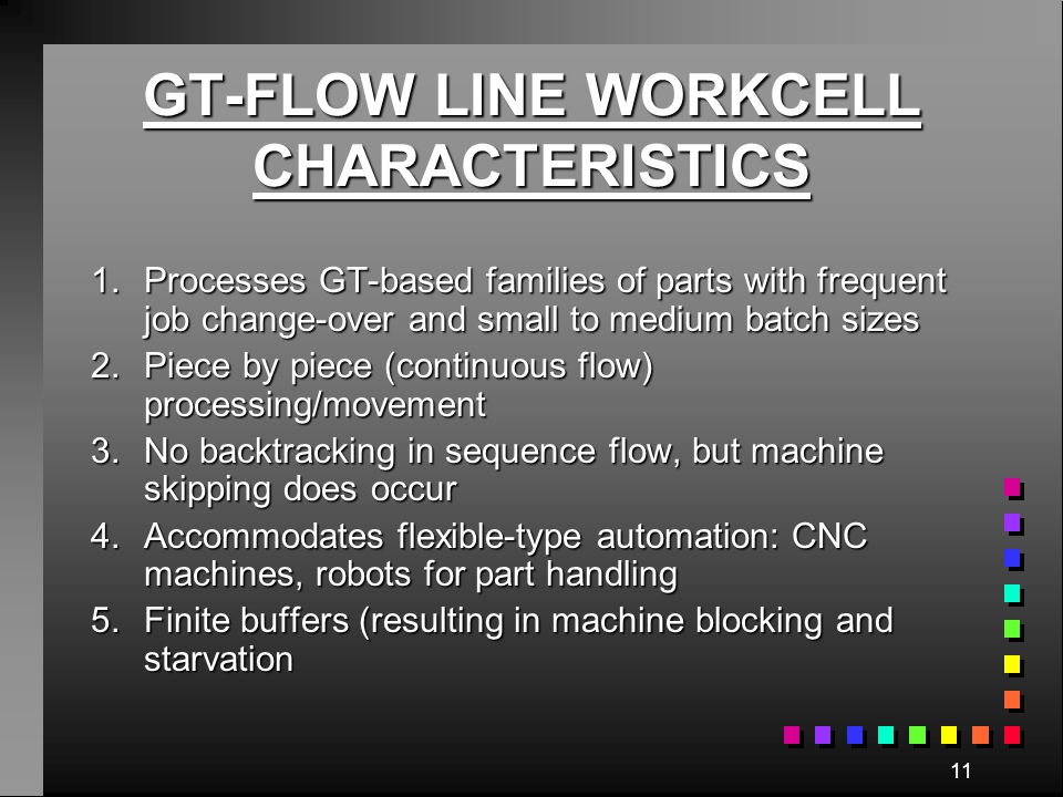 10 GT-FLOW LINE WORKCELL CHARACTERISTICS Buffer 1 Buffer 2 Buffer m Workstation 1 Workstation m