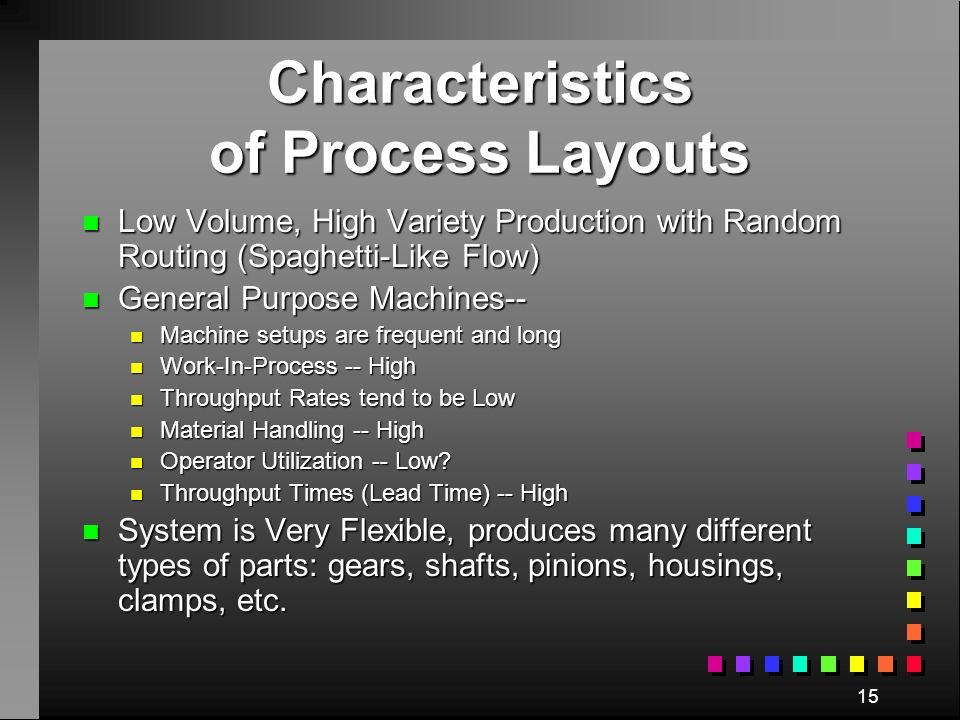 """Process(Functional) Layout SSS SSS TTT TTT TTT GGG GGG M M M BB BB GC HT HTHT SawingTurning Heat Treating Grinding Milling Boring Gear Cut """"Shaft"""""""