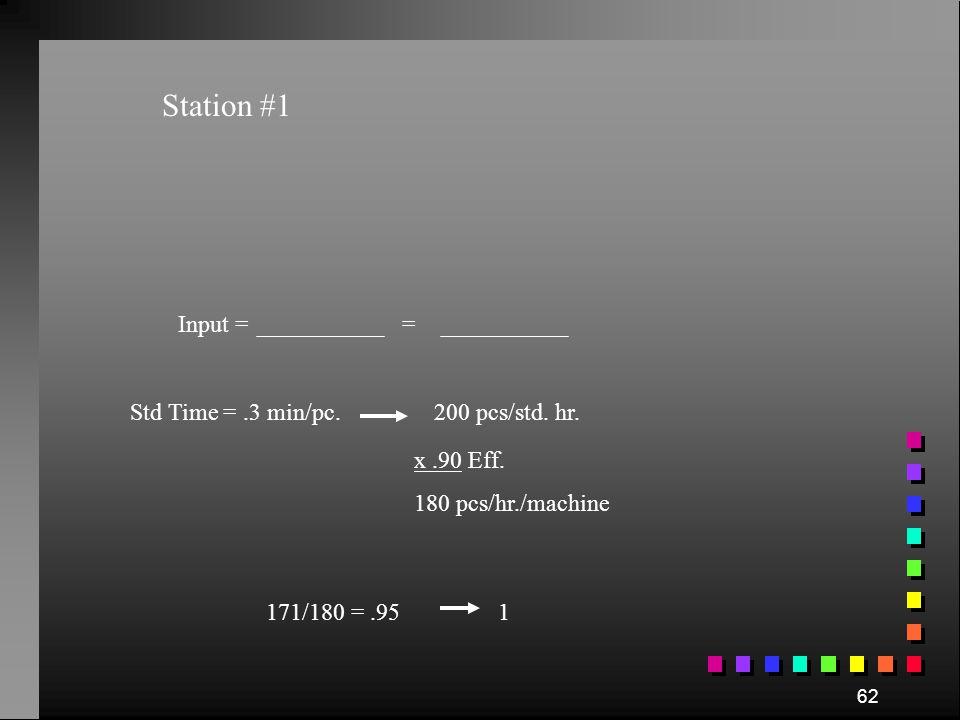 61 Station #2 157 Std Time =.5 min/pc.120 pcs/std. hr. Input == x 1.05 Eff. 126 pcs/hr./machine 162/126 = 1.282 2