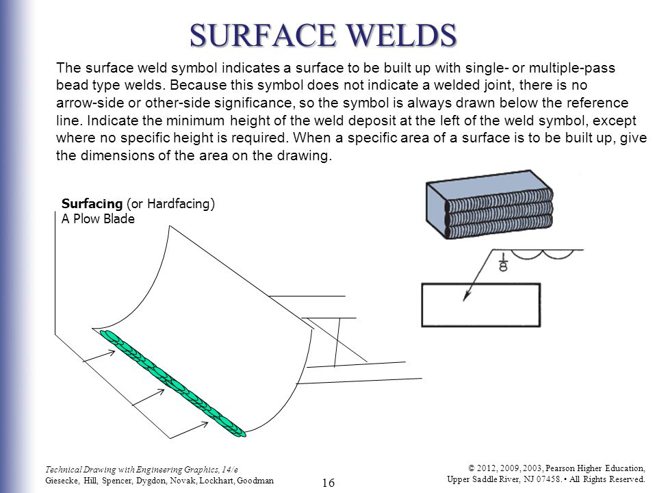 16 Technical Drawing with Engineering Graphics, 14/e Giesecke, Hill, Spencer, Dygdon, Novak, Lockhart, Goodman © 2012, 2009, 2003, Pearson Higher Education, Upper Saddle River, NJ 07458.