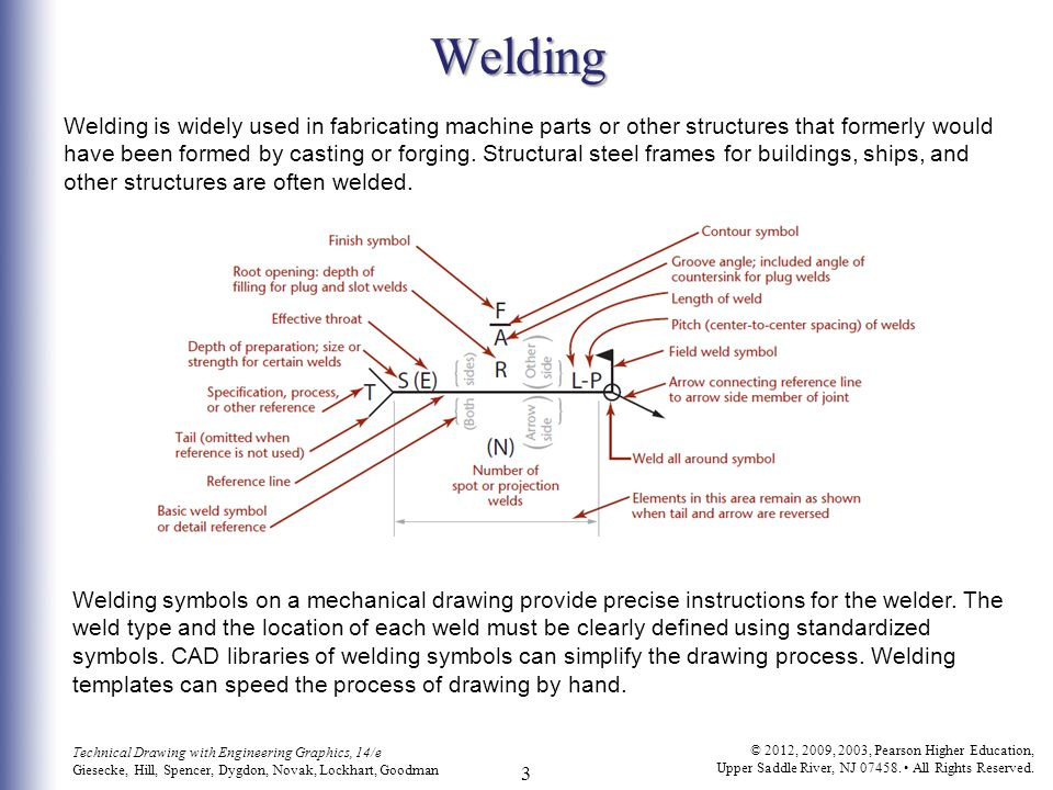 3 Technical Drawing with Engineering Graphics, 14/e Giesecke, Hill, Spencer, Dygdon, Novak, Lockhart, Goodman © 2012, 2009, 2003, Pearson Higher Education, Upper Saddle River, NJ 07458.
