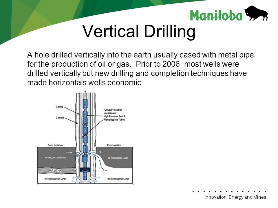 Innovation, Energy and Mines Vertical Drilling A hole drilled vertically into the earth usually cased with metal pipe for the production of oil or gas.
