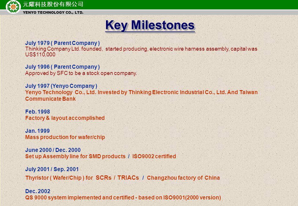 元耀科技股份有限公司 YENYO TECHNOLOGY CO., LTD. ISO & UL Certificate