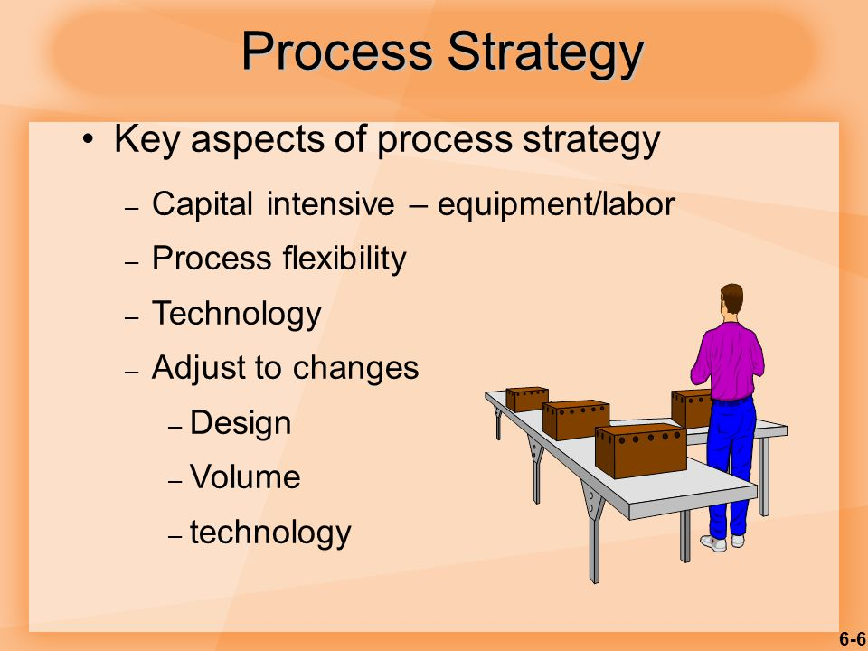 6-7 Technology  Technology: The application of scientific discoveries to the development and improvement of products and services and operations processes.