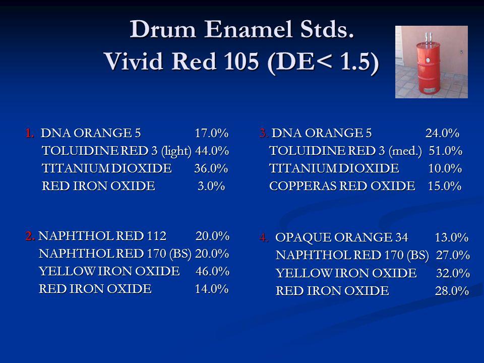 Drum Enamel Stds. Vivid Red 105 (DE< 1.5) 1. DNA ORANGE 5 17.0% TOLUIDINE RED 3 (light) 44.0% TOLUIDINE RED 3 (light) 44.0% TITANIUM DIOXIDE 36.0% TIT