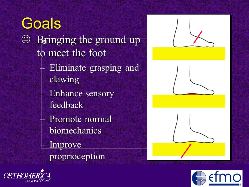 Goals KBringing the ground up to meet the foot –Eliminate grasping and clawing –Enhance sensory feedback –Promote normal biomechanics –Improve proprioception