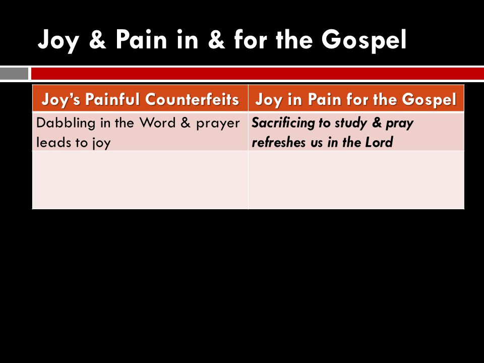 Joy & Pain in & for the Gospel Joy's Painful Counterfeits Joy in Pain for the Gospel Dabbling in the Word & prayer leads to joy Sacrificing to study &