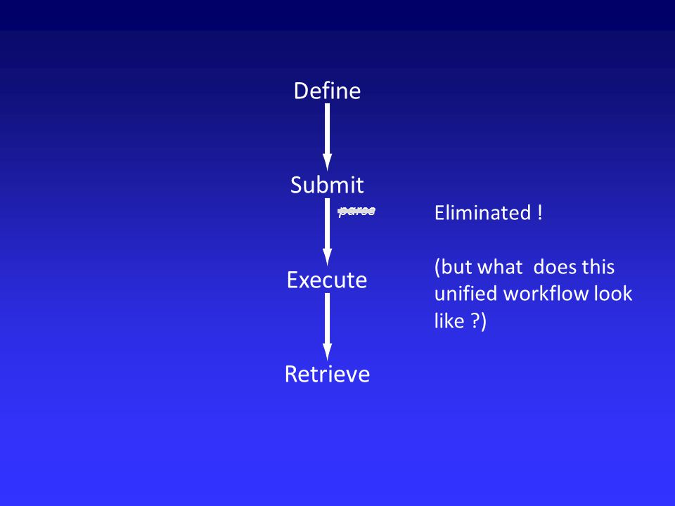 Define Submit Execute Retrieve parse Eliminated ! (but what does this unified workflow look like ?)