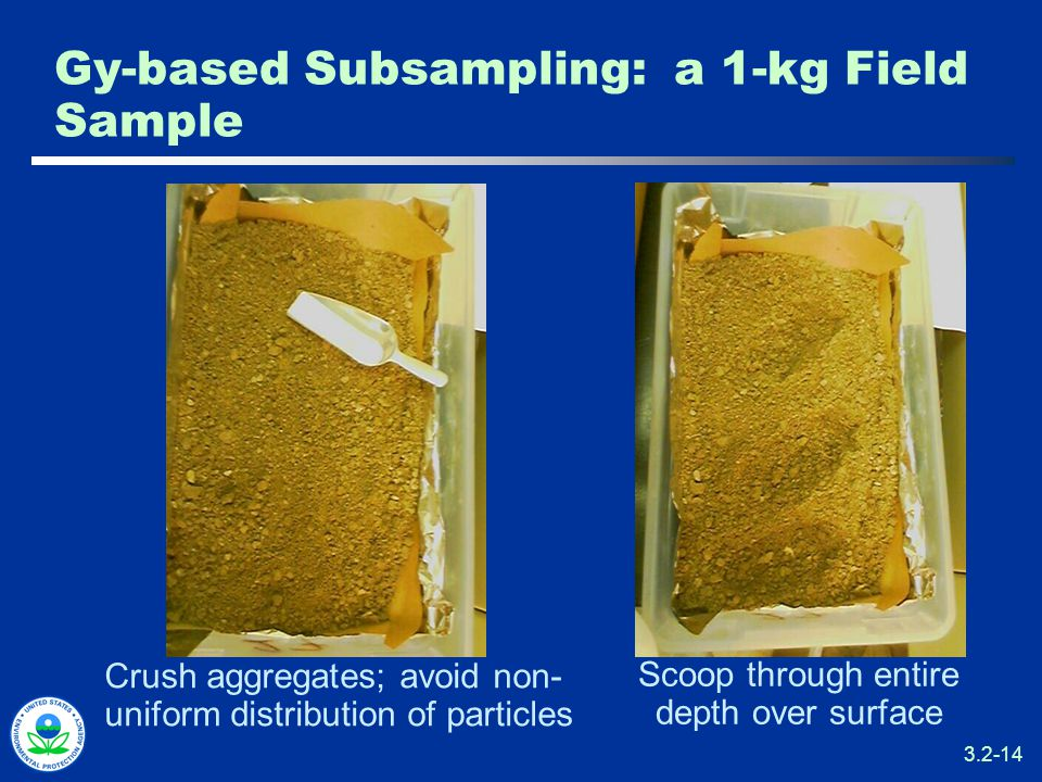 3.2-14 Gy-based Subsampling: a 1-kg Field Sample Crush aggregates; avoid non- uniform distribution of particles Scoop through entire depth over surface