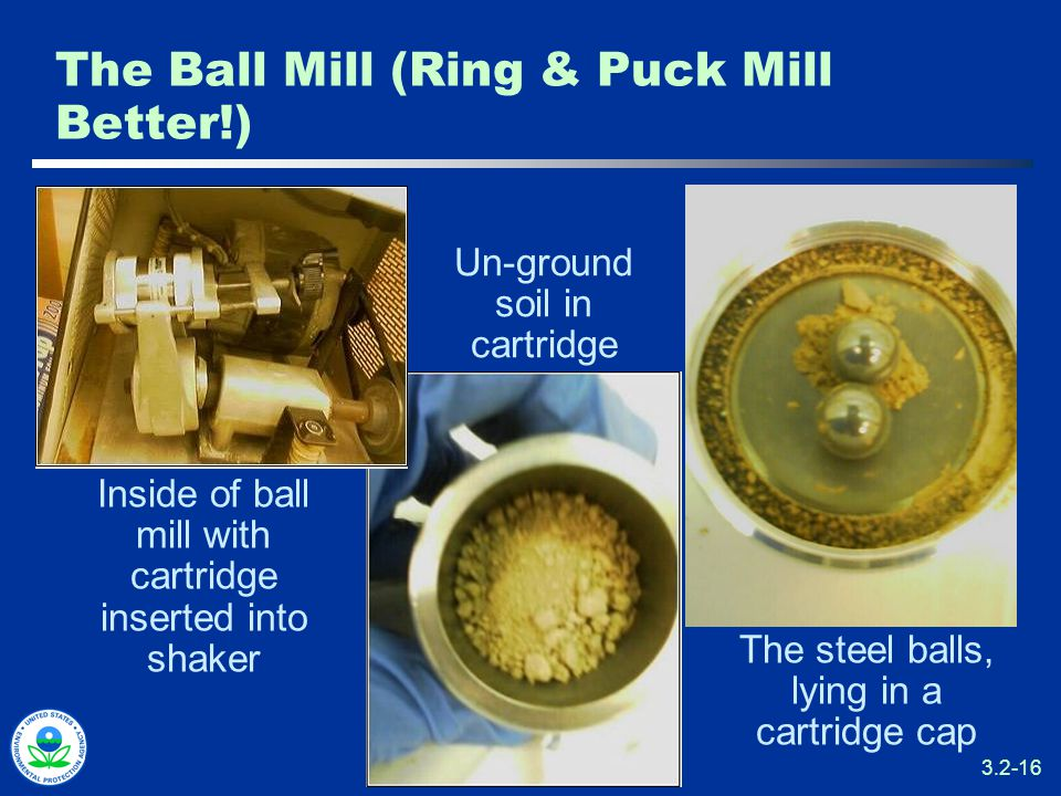 3.2-16 The Ball Mill (Ring & Puck Mill Better!) Inside of ball mill with cartridge inserted into shaker Un-ground soil in cartridge The steel balls, lying in a cartridge cap