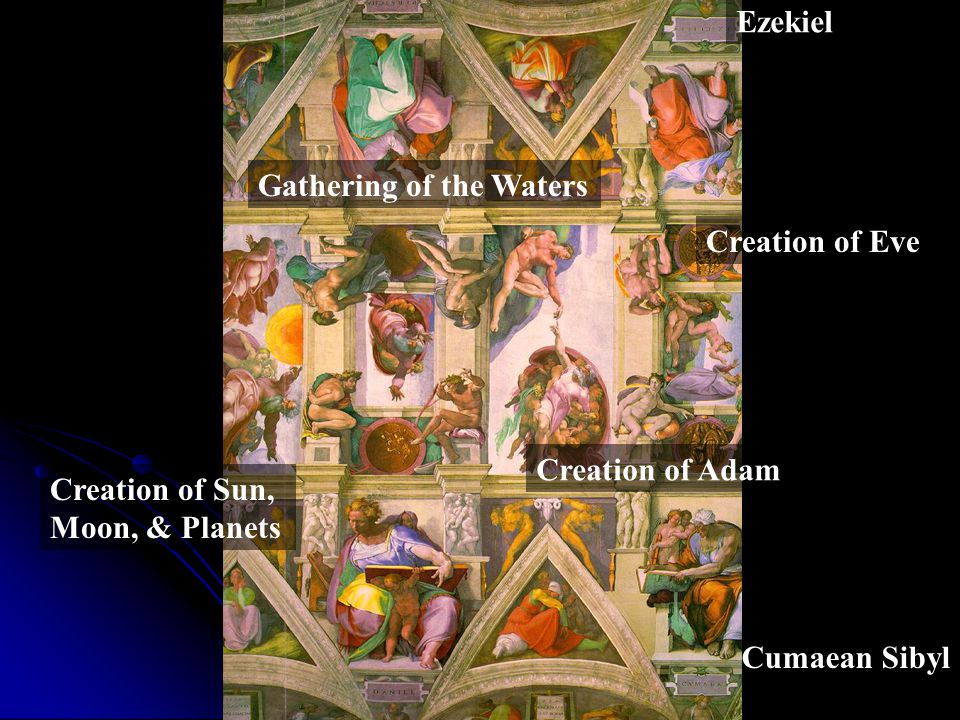 Creation of Sun, Moon, & Planets Gathering of the Waters Creation of Adam Creation of Eve Cumaean Sibyl Ezekiel