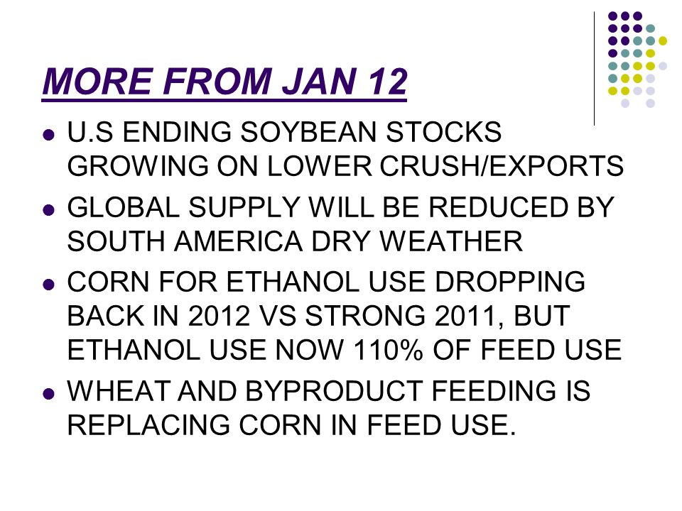 MORE FROM JAN 12 U.S ENDING SOYBEAN STOCKS GROWING ON LOWER CRUSH/EXPORTS GLOBAL SUPPLY WILL BE REDUCED BY SOUTH AMERICA DRY WEATHER CORN FOR ETHANOL USE DROPPING BACK IN 2012 VS STRONG 2011, BUT ETHANOL USE NOW 110% OF FEED USE WHEAT AND BYPRODUCT FEEDING IS REPLACING CORN IN FEED USE.