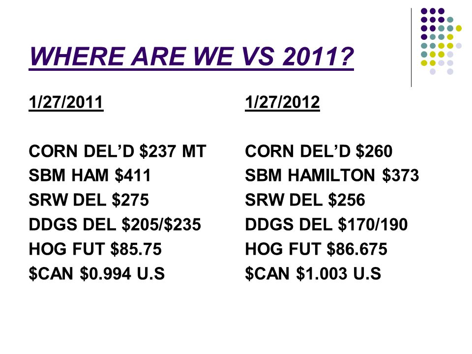 WHERE ARE WE VS 2011.