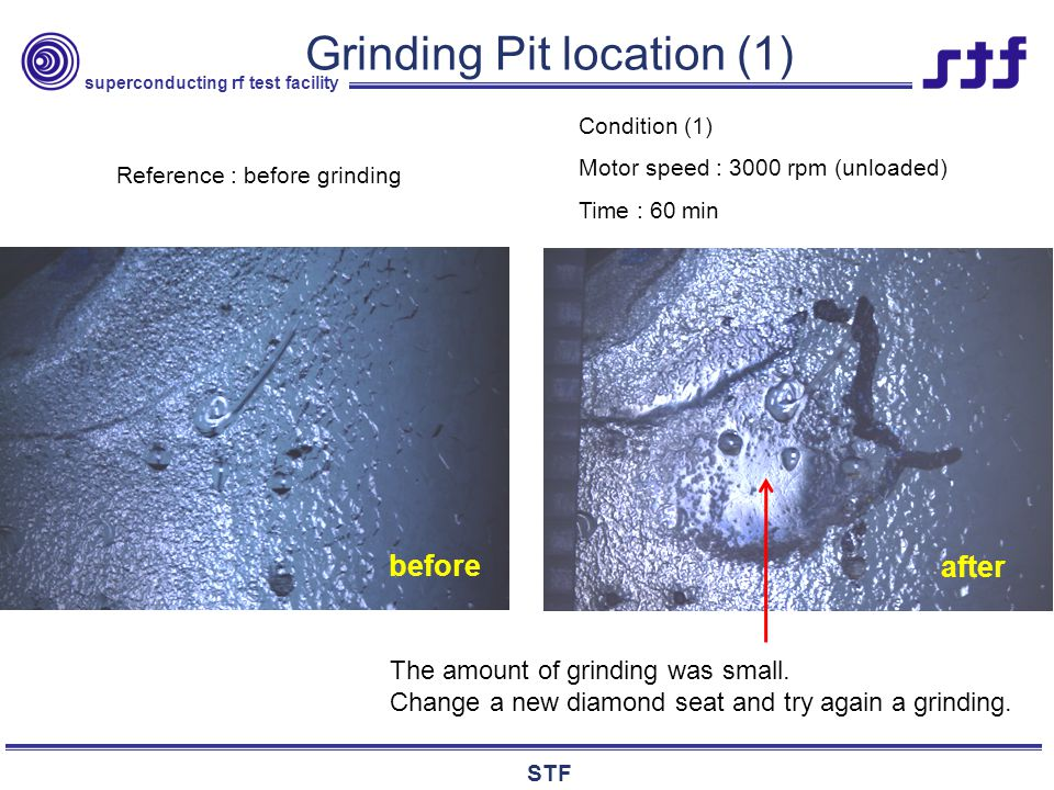 superconducting rf test facility STF Grinding Pit location (1) Condition (1) Motor speed : 3000 rpm (unloaded) Time : 60 min Reference : before grinding The amount of grinding was small.