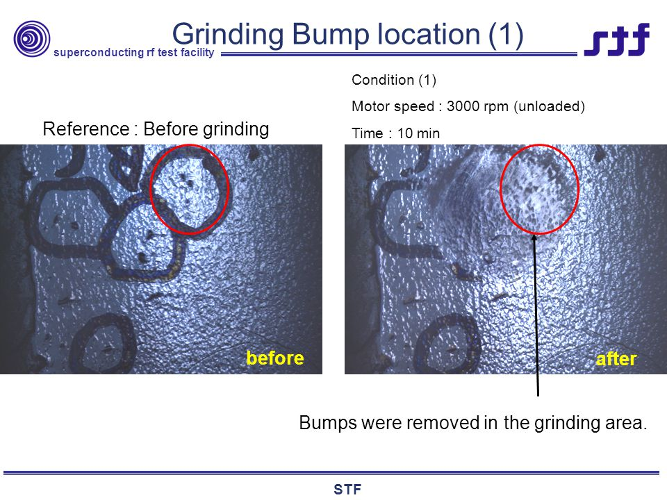 superconducting rf test facility STF Grinding Bump location (1) Condition (1) Motor speed : 3000 rpm (unloaded) Time : 10 min Reference : Before grinding Bumps were removed in the grinding area.